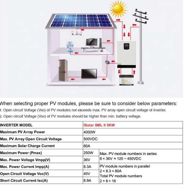 invertor solar automat mppt ( 4